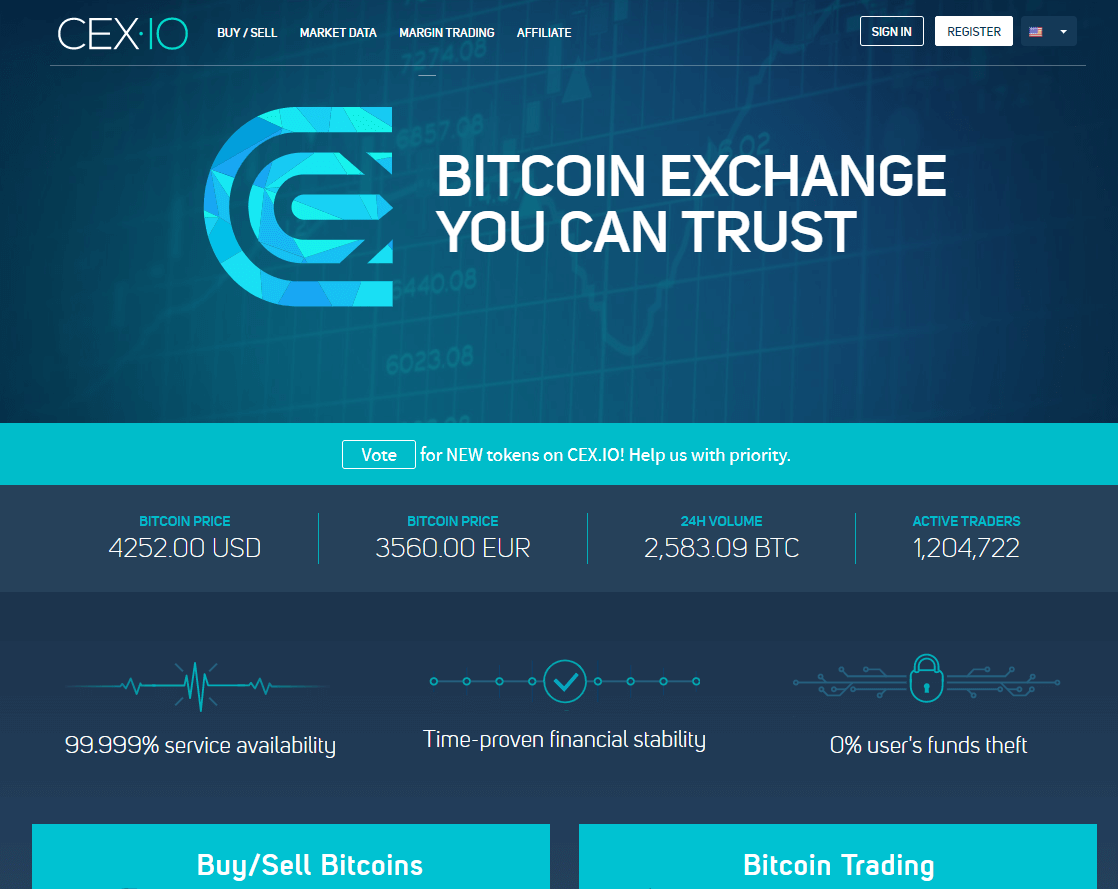 Exchange bitcoin with CEX.IO