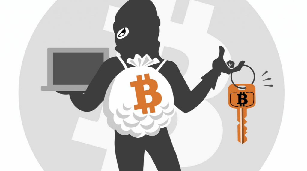 Fraude avec des bitcoins