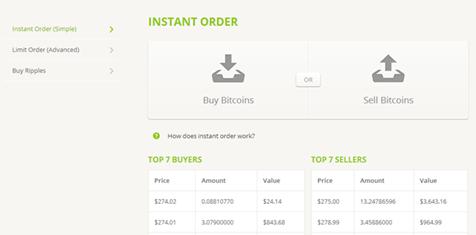 Bitstamp instant order