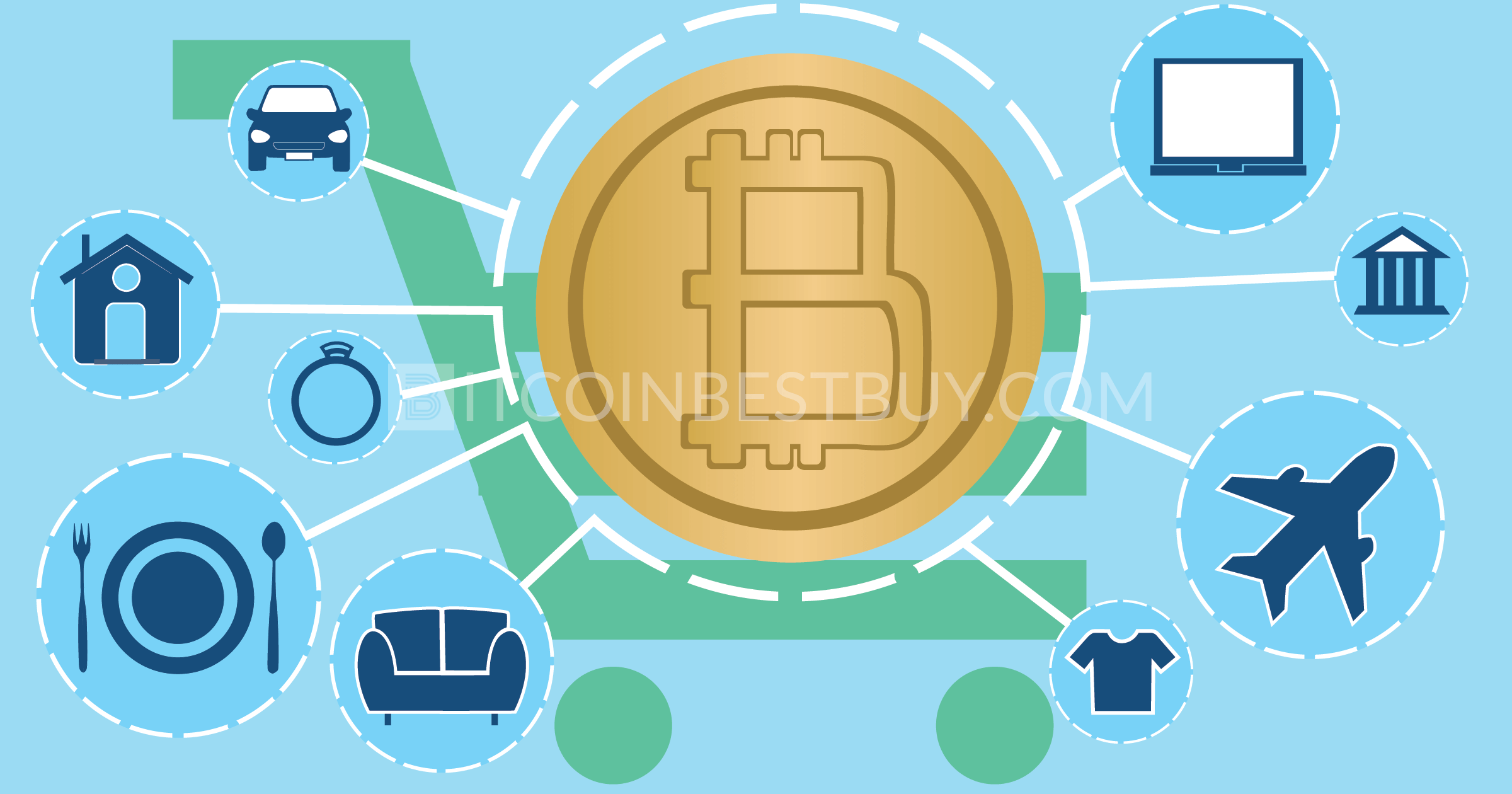 Pay with Bitcoin Online and Save
