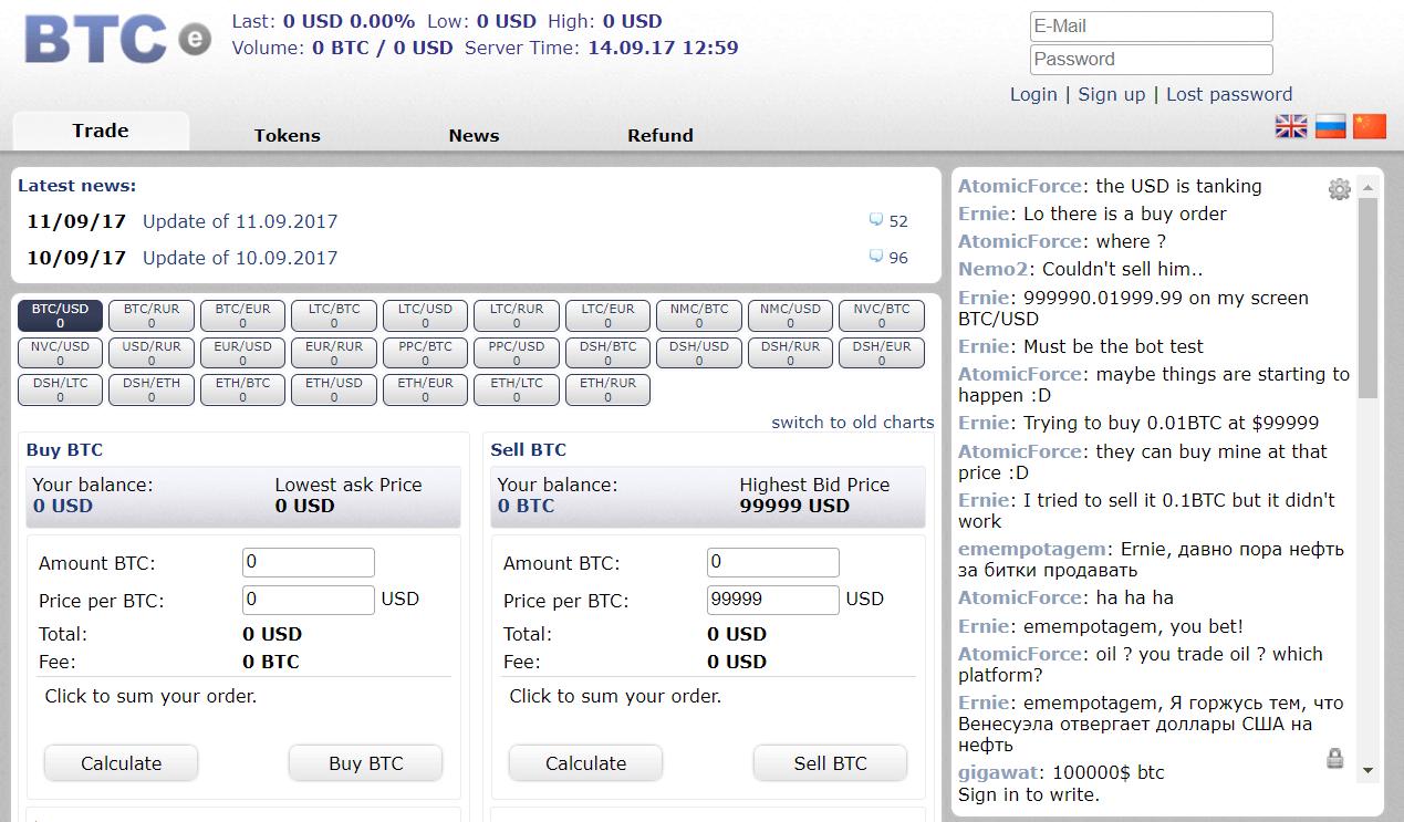 Bitcoin broker BTC-e