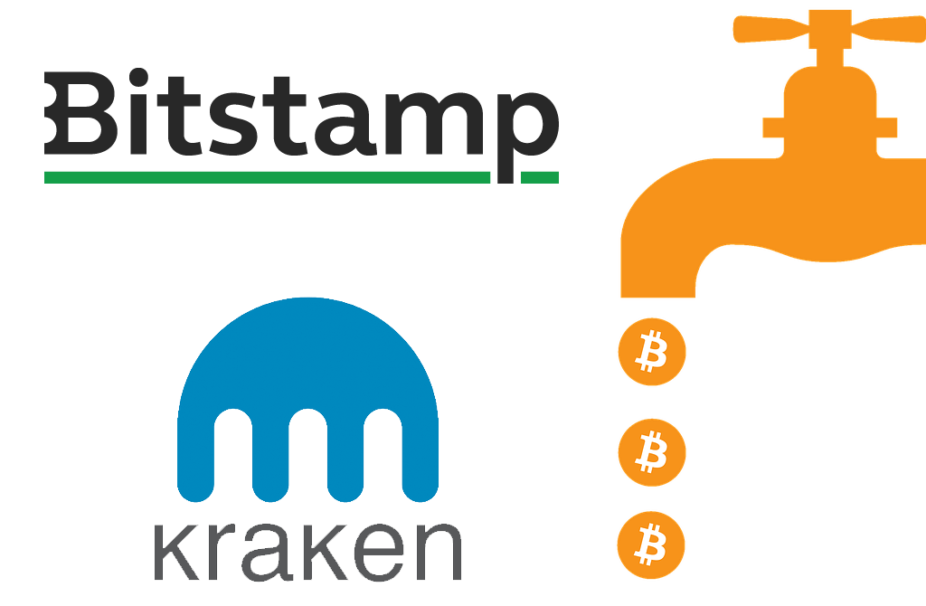 Bitstamp Send Money From Bank Kraken Exchange How To Use Conditional