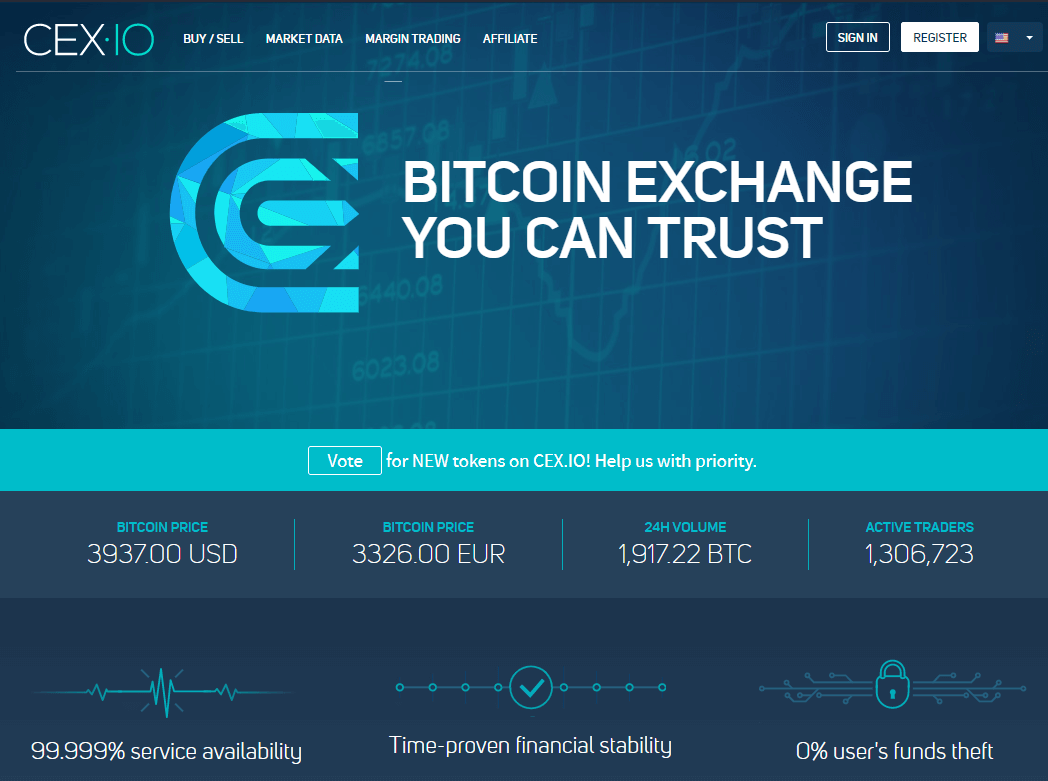 Buy bitcoins with SEPA transfer via CEX.io