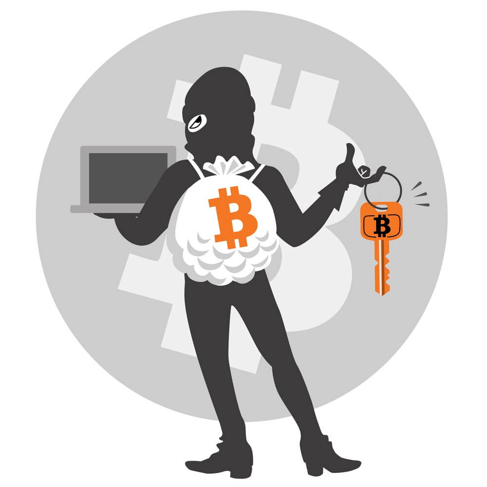 Hacking incidents with bitcoin