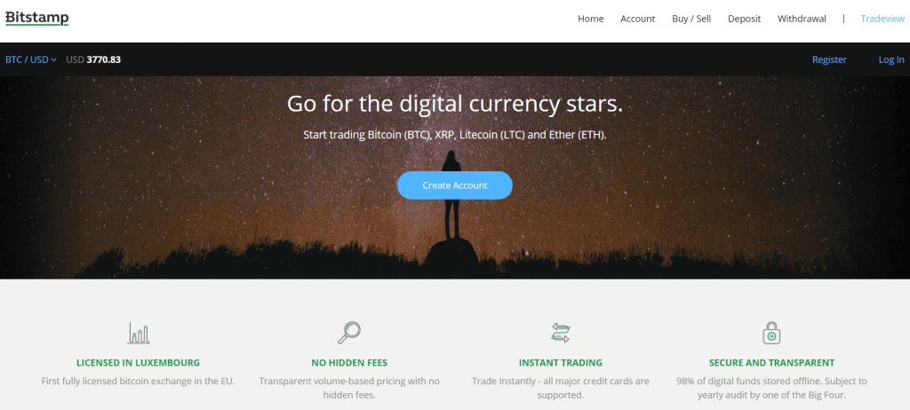 How to order bitcoin via SEPA on Bitstamp