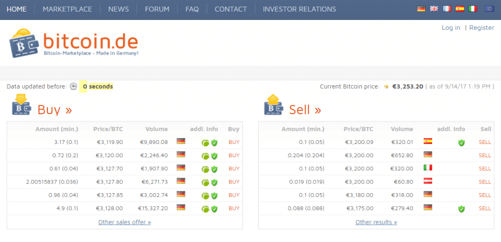 Order bitcoins with SEPA transfer via Bitcoin.de