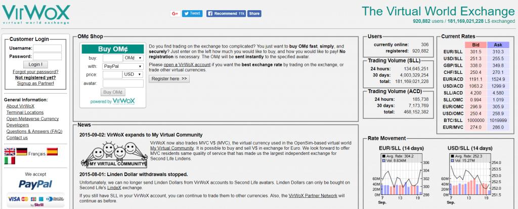 VirWox exchange review