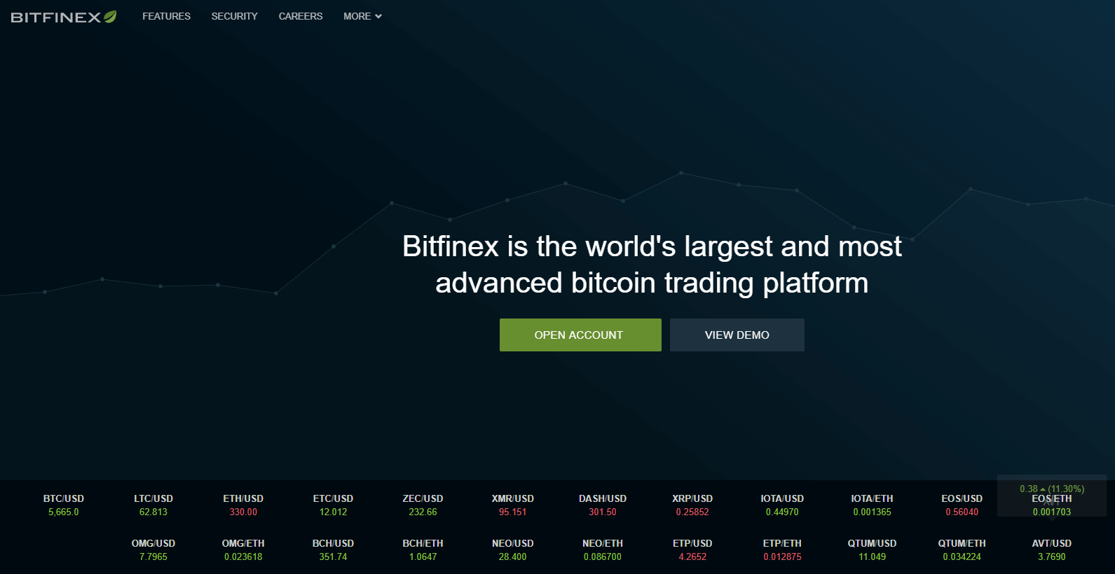 BTC platform Bitfinex