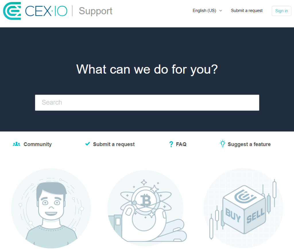 CEX.IO support center