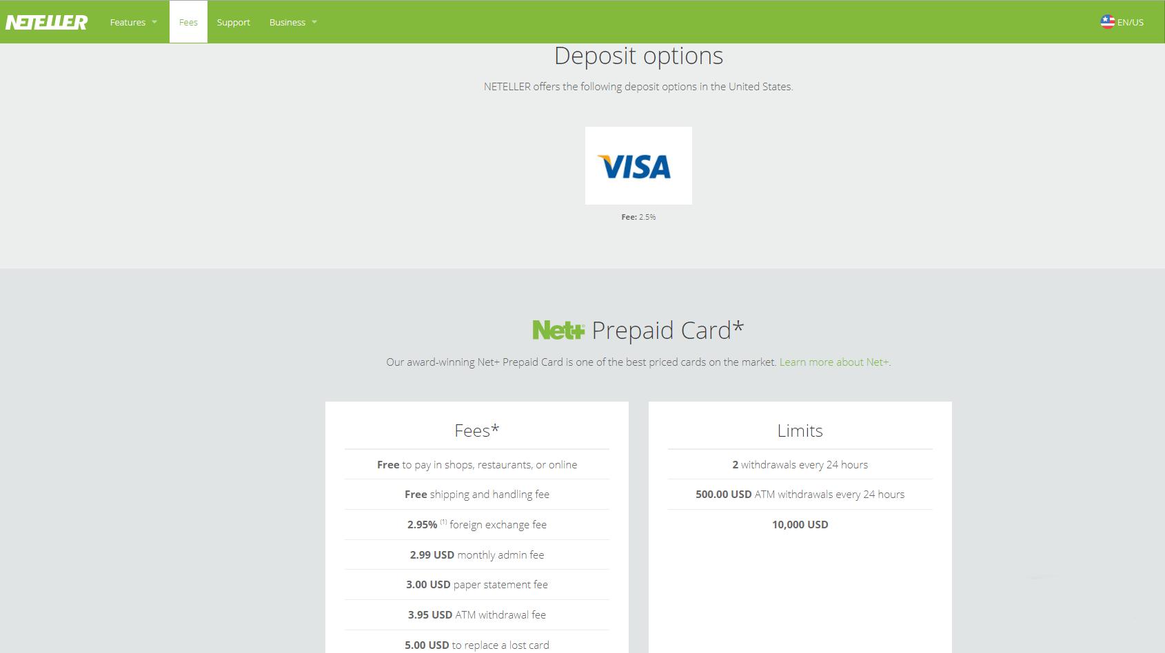 Nusipirkite bitcoin for neteller be patikrinimo, Pirkimo Bitcoin Pinigų Australija