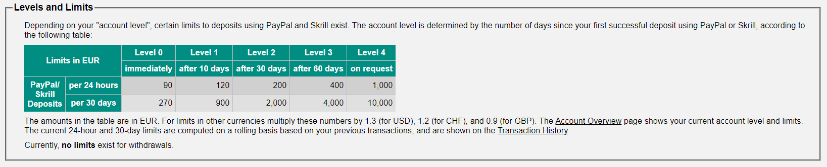 Verticon calculator mining bitcoins betting wiki uk
