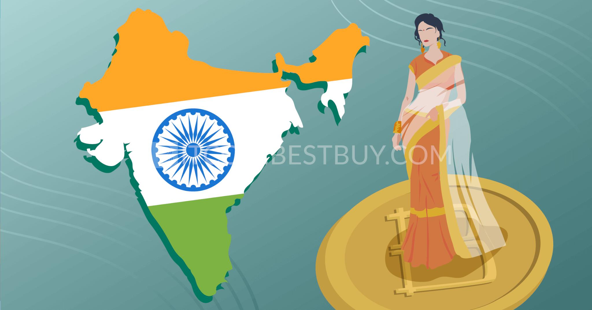 btc indija