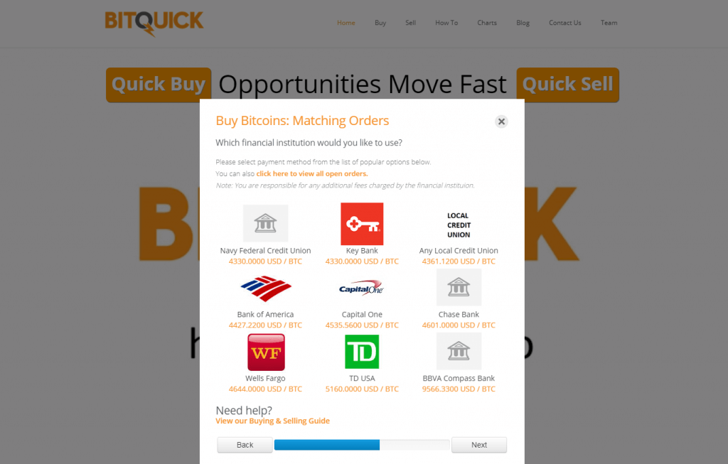 List of banks on BitQuick