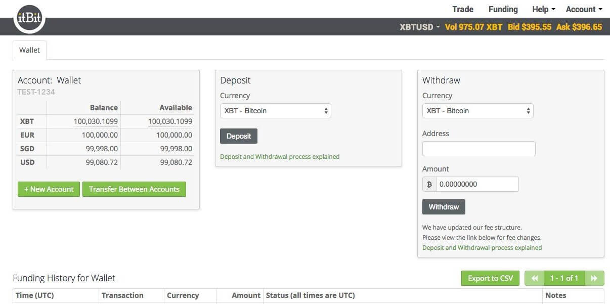 Bitcoin Exchange itBit Review: Services, Payment Methods