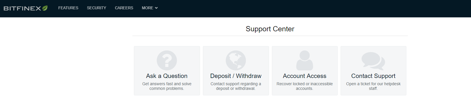Customer support on Bitfinex platform