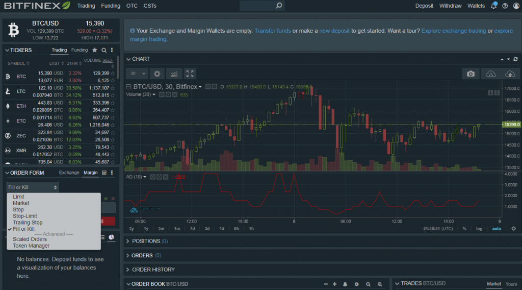 Margin trading on Bitfinex