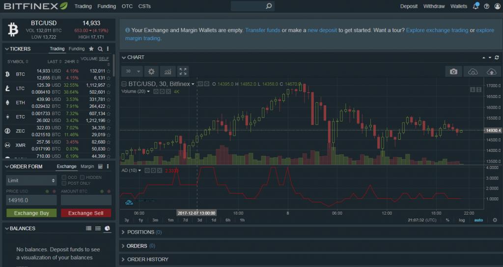 Trade on Bitfinex