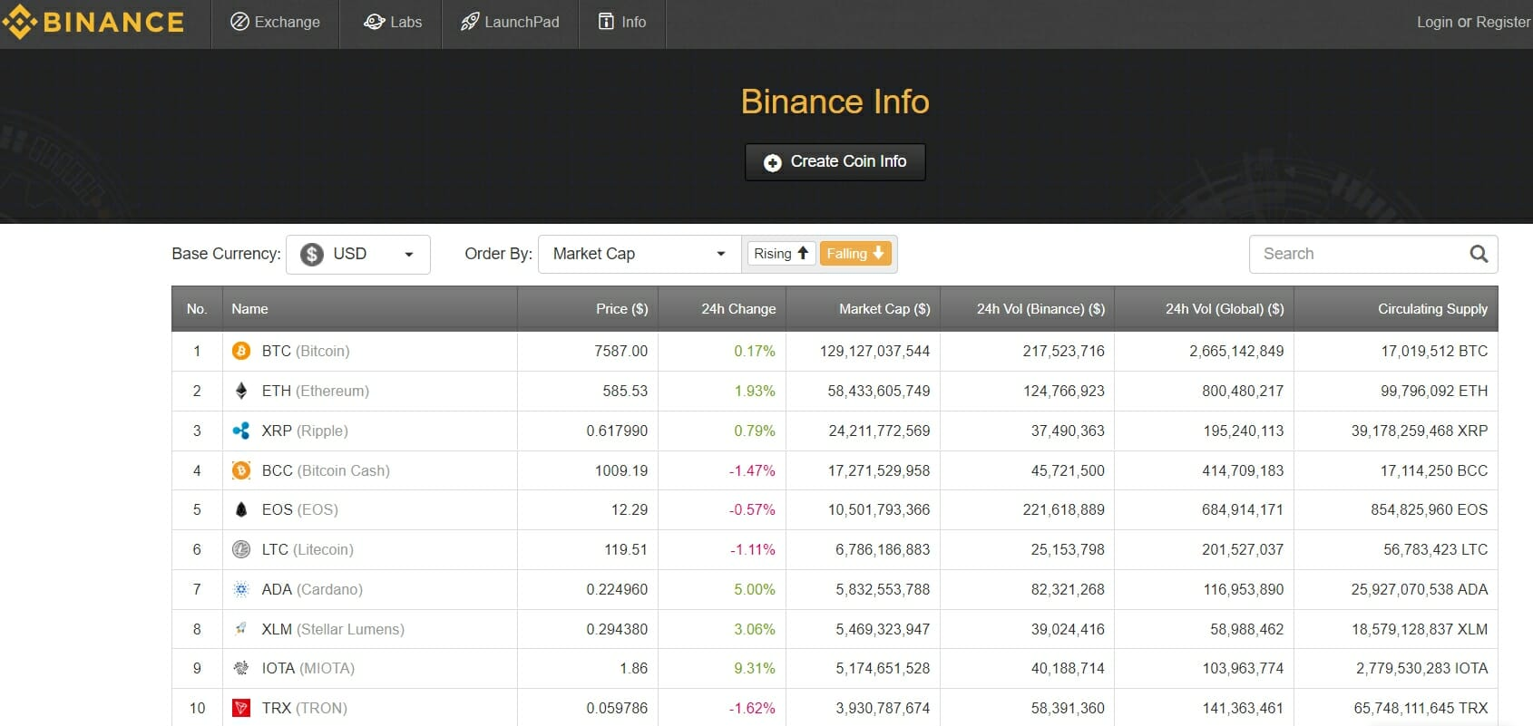 Binance exchange cryptocurrencies