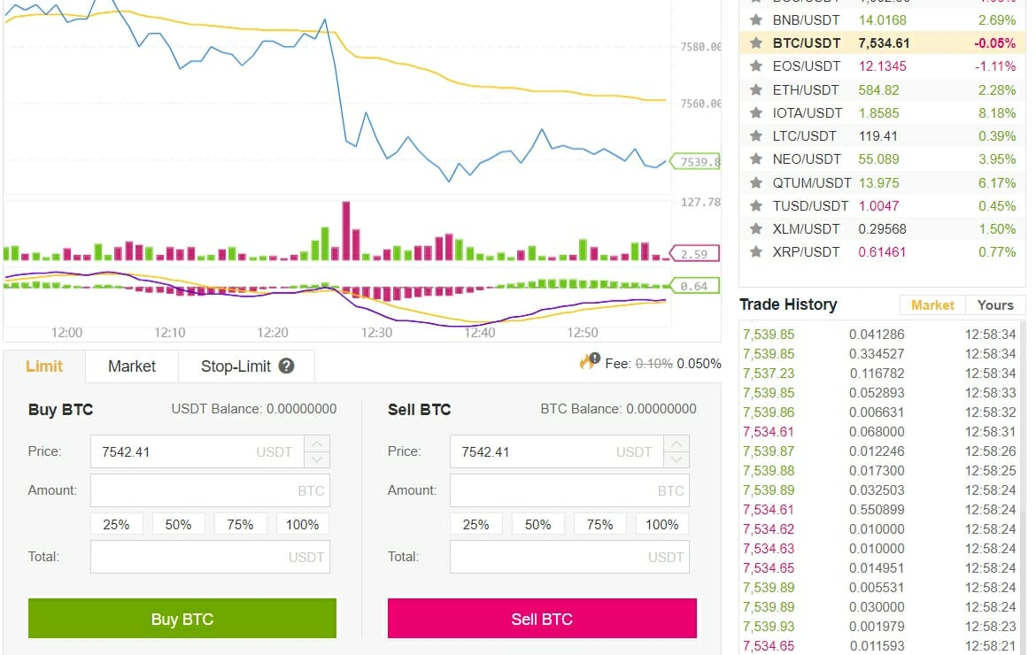 Binance exchange page