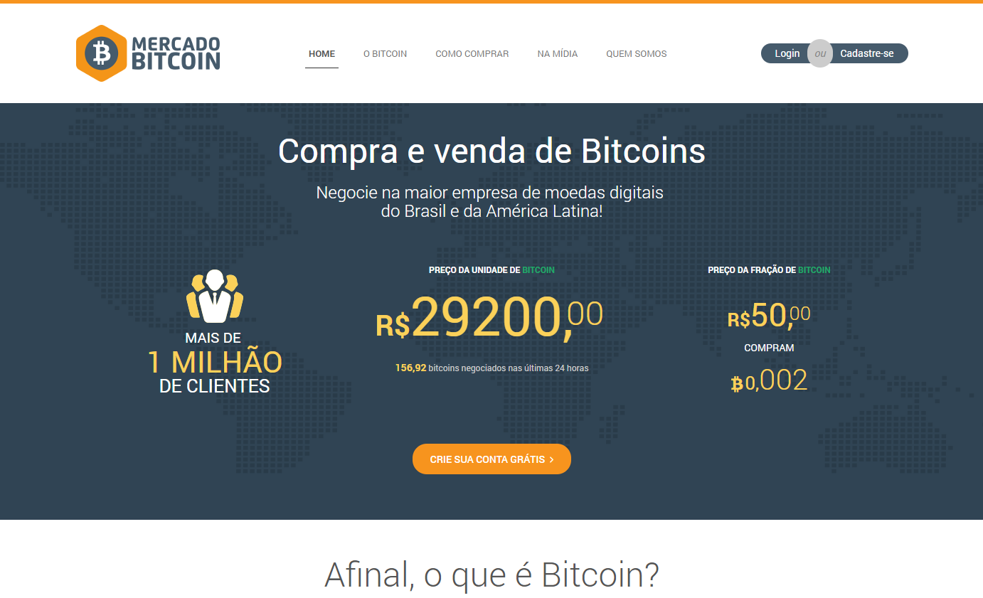 Mercado Bitcoin exchange
