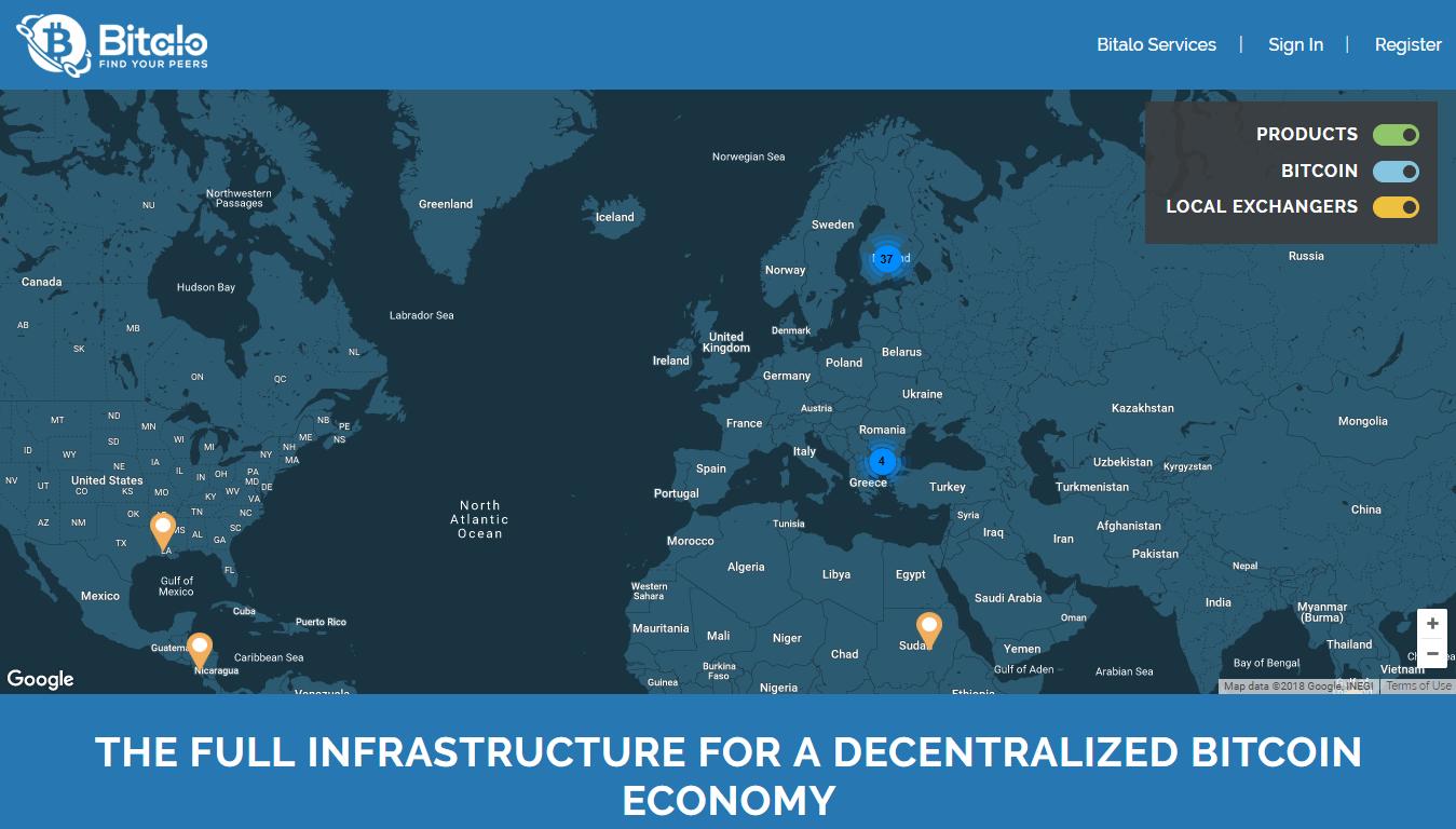 Bitalo decentralized exchange