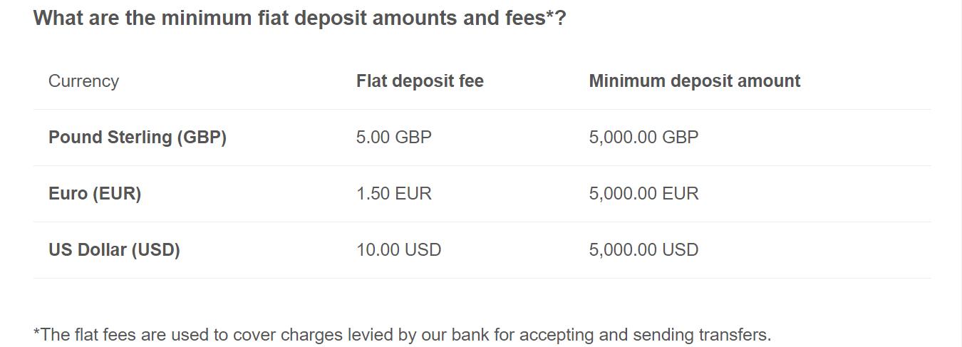 Coinfloor deposit information