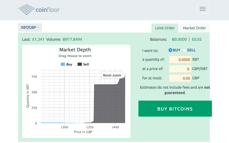 Coinfloor limit order