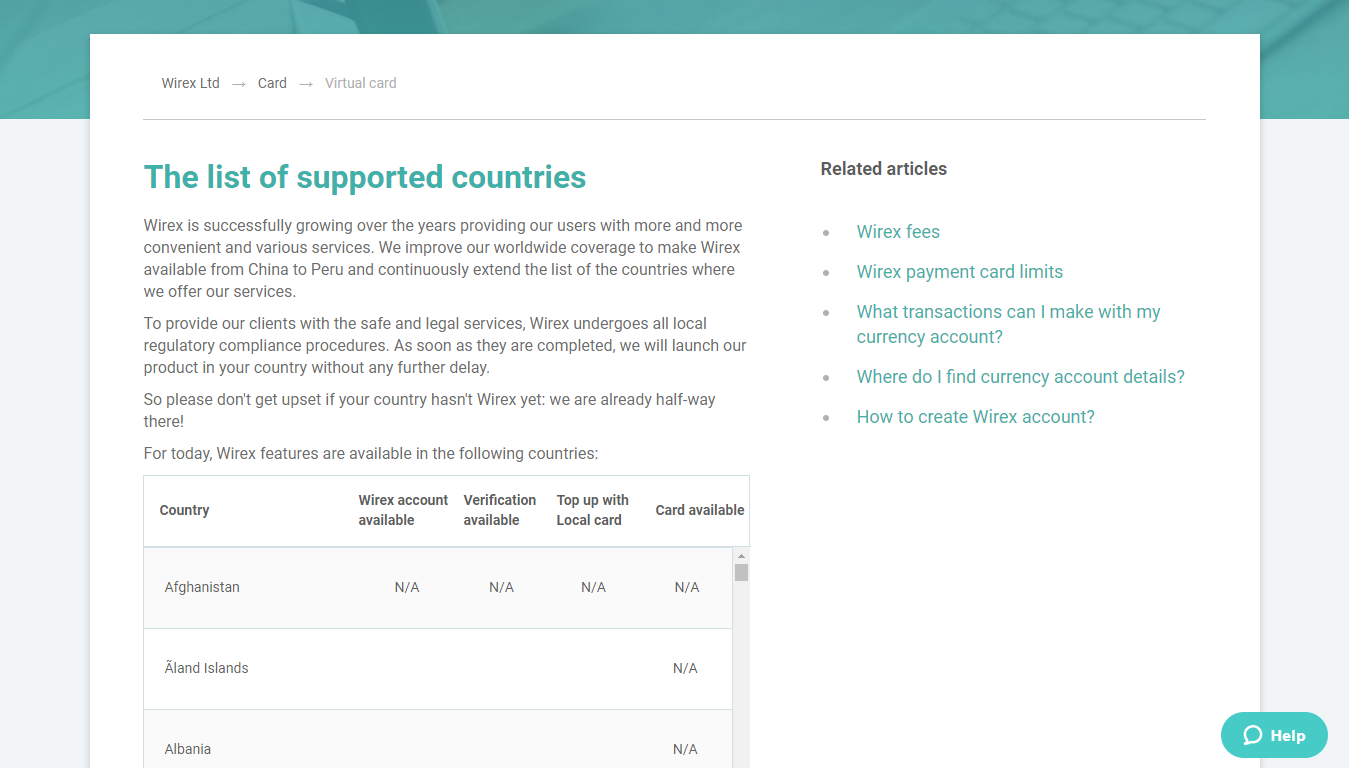 Countries where Wirex is available
