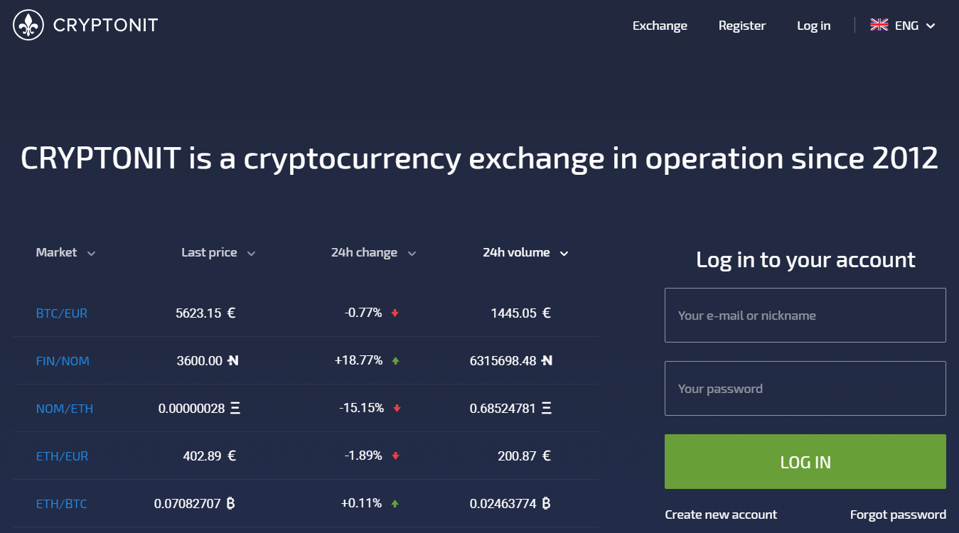 Cryptonit cryptocurrency exchange