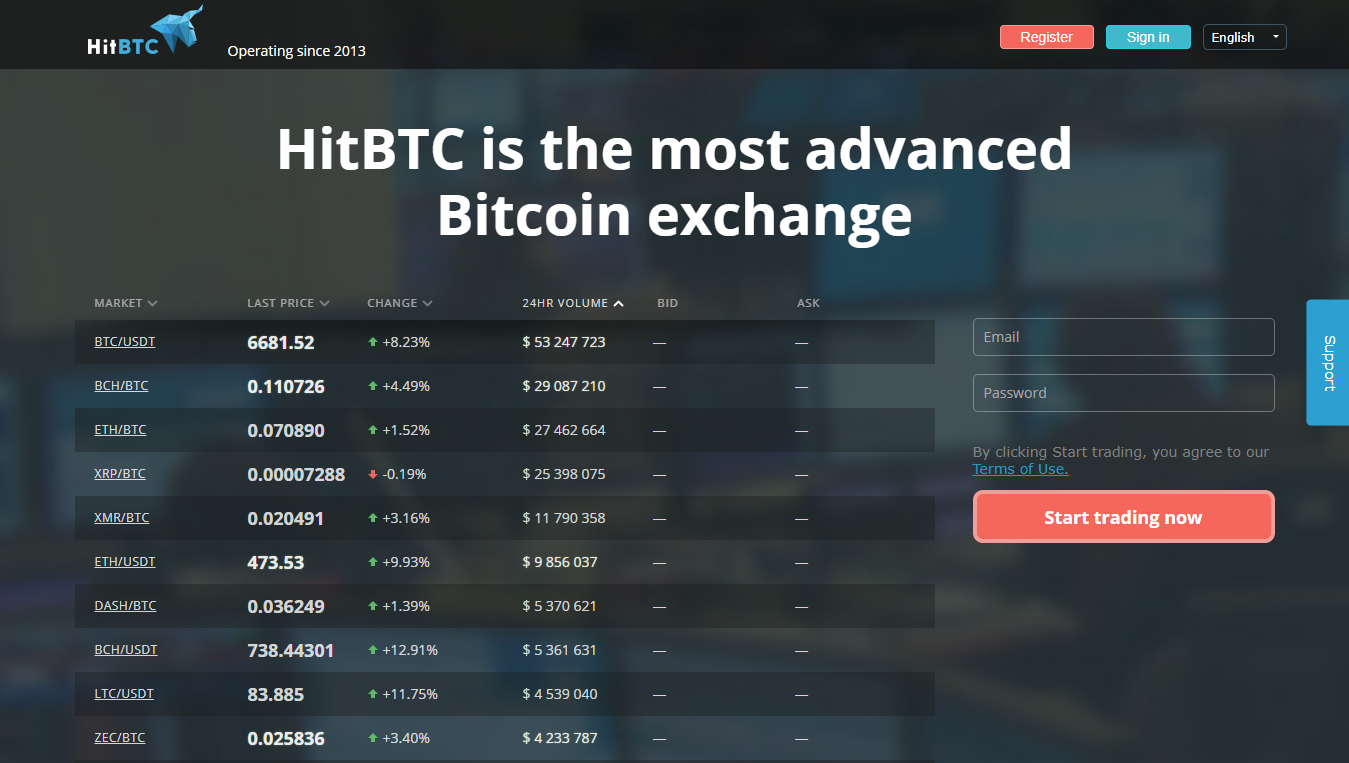 HitBTC cryptocurrency exchange