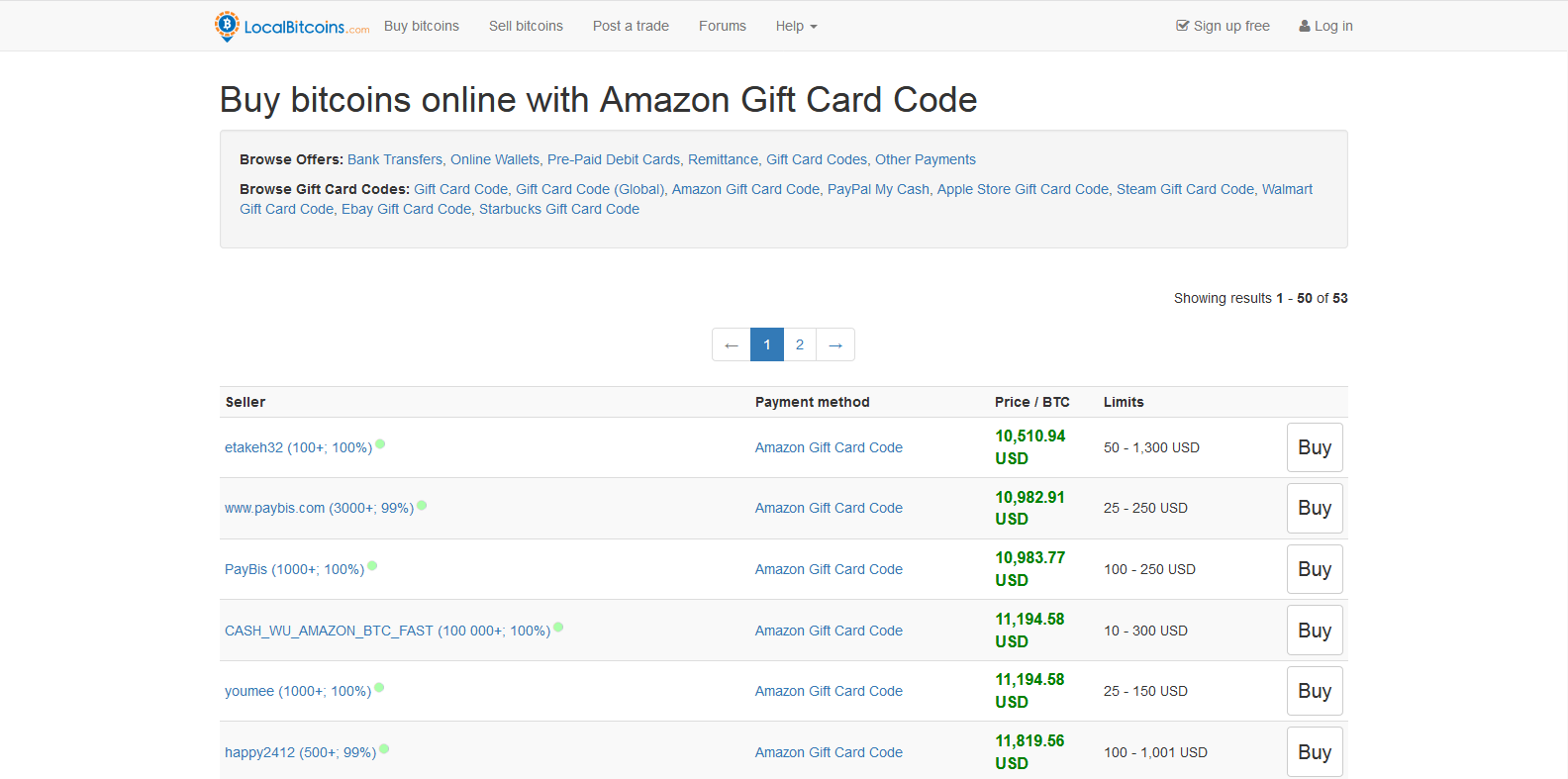Pay with Amazon Gift Card at LocalBitcoins
