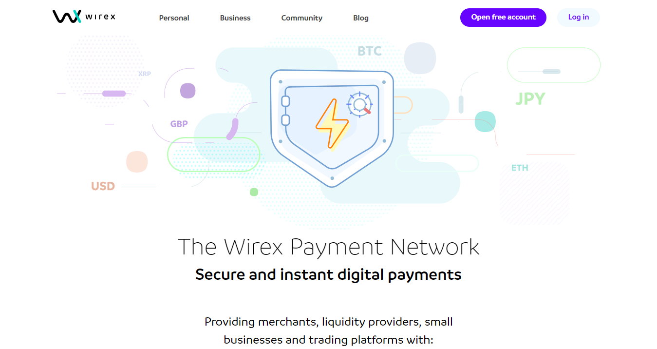 Wirex payment network