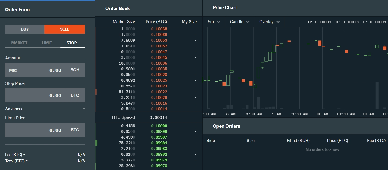 Coinbase Pro GDAX stop order