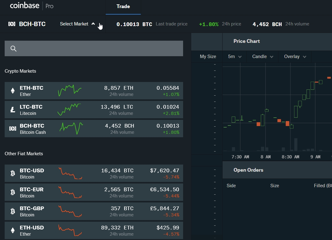 Coinbase Pro GDAX trading pairs