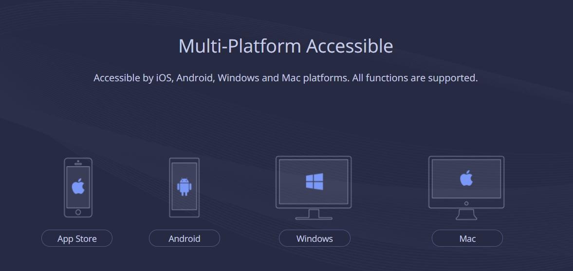 Huobi multi-platform