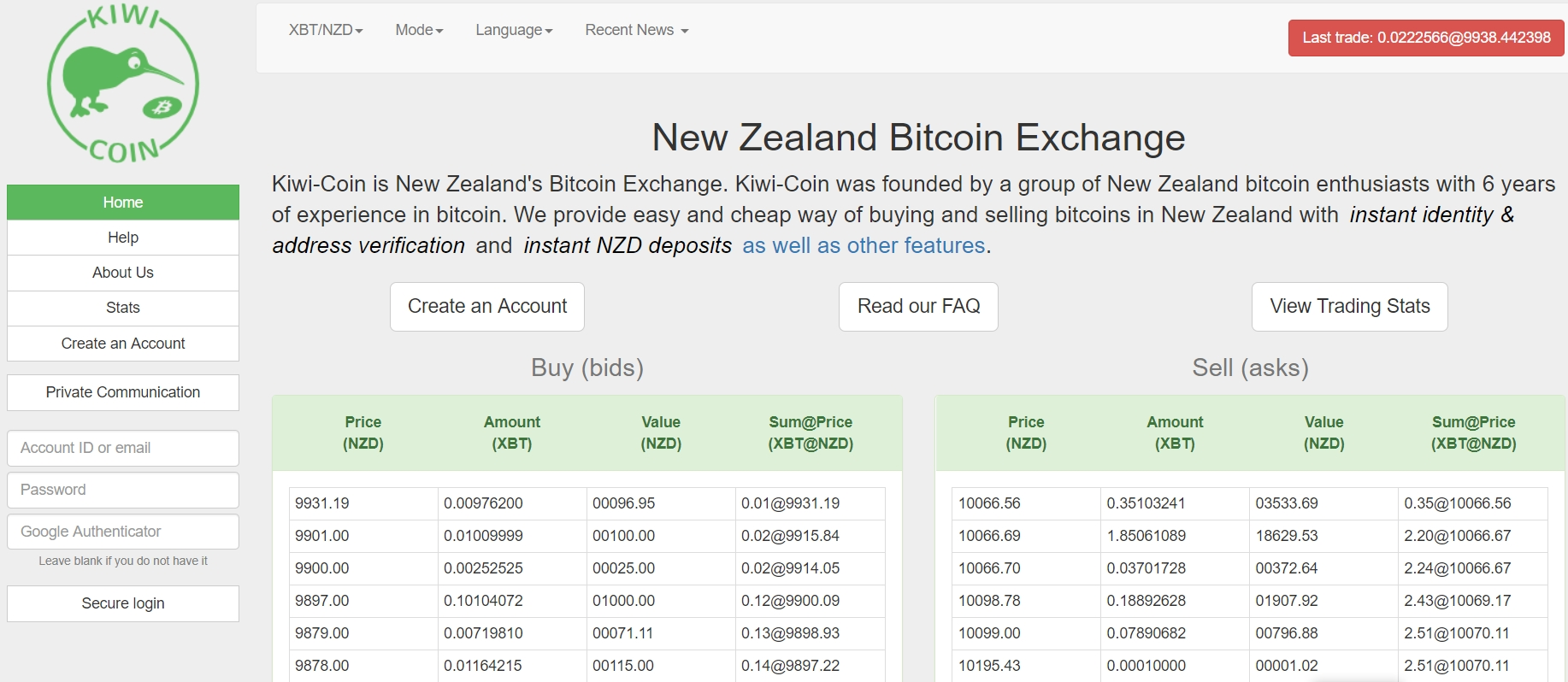 Kiwi-Coin BTC exchange
